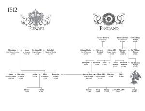 Anne Boleyn Family Tree image